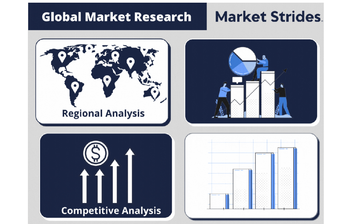 Safety Footwear Market 2021 Future Scope and Price Analysis of Top Manufacturers Profiles 2021-2027